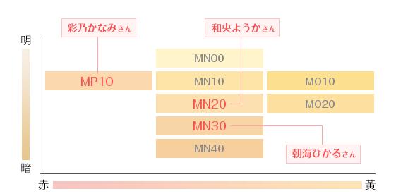 mv_color